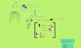 Copy of Copy of Las prácticas del lenguaje en la Educación Inicial