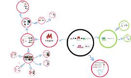 MUGAPE desarrolla toda la actividad productiva del grupo Est