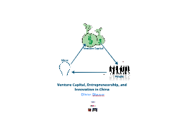 VC, Innovation, Entrepreneurship in China 2015