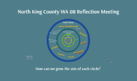 WA08 Reflection Meeting #33