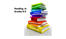 Copy of Reading in Grades K-5