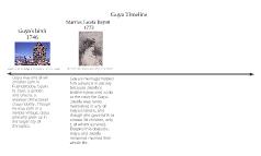 Goya Timeline
