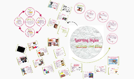 Copy of Learning Styles