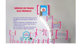 Copy of Medios de Pago Electrónicos