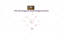 AO2 advantages & disadvantages of juries