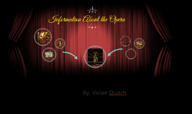 Information about the Opera