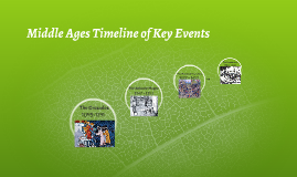 Copy of Middle Ages Timeline of Key Events