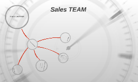 Sales team Organizational chart