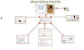 No más secretos. Pautas para la prevención y detección de ASI