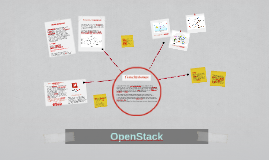 Copy of OpenStack