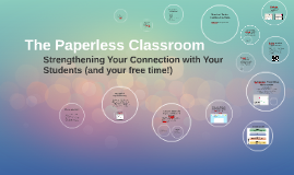 Copy of The Paperless Classroom