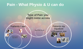 Pain - What Physio & U can do