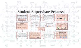 Student Supervisor Guide