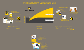 The BrainStorm Customer's Life
