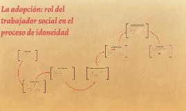 Copy of La adopción: rol del trabajador social en el proceso de idon