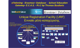 eTwinning - Erasmus+ Database -  School Education Gateway- E