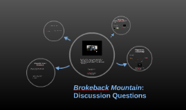 Brokeback Mountain: Discussion Questions