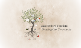 Copy of Weatherford Tourism