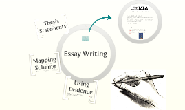 Essay Writing With MLA
