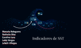 Copy of Indicadores de SST