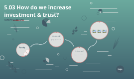 5.03 How do we increase investment & trust?