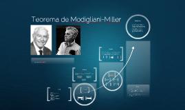 Teorema de Modigliani-Miller
