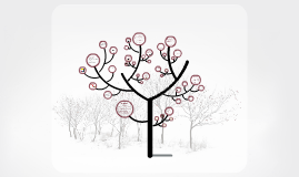 the fallacy tree