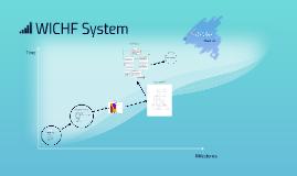 WICHF System