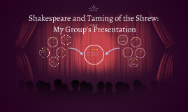 Copy of Shakespeare and Taming of the Shrew group prezi