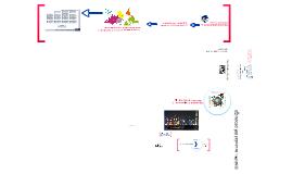 Copy of División mundial del producto, Estructura matricial, Centralización vs. Descentralización