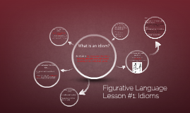 Figurative Language Lesson #1: Idioms