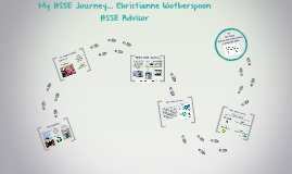 My Career Path…Christianne Wotherspoon