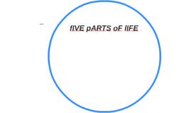 fIVE pARTS oF lIFE