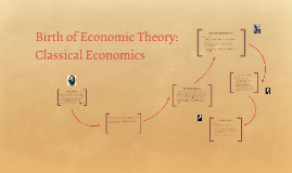 Birth of Economic Theory: Classical Economics