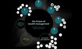 Future of Wealth Management Conference