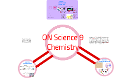 ON Science: McGraw-Hill Ryerson
