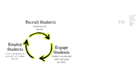 Vision for Student Recruitment and Employer Engagement
