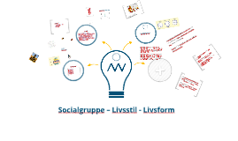 Copy of Livsformer - Livsstile - Socialgrupper