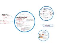 Virtualisation - A16S05 - Rôles, permissions et utilisateurs