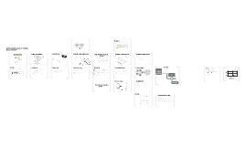 Copy of Copy of Copy of Wireless Sensor Network
