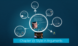 Copy of Chapter 13: Style in Arguments