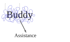 Buddy assistance