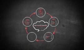 Copy of Müşteri Sadakat Metodolojisi