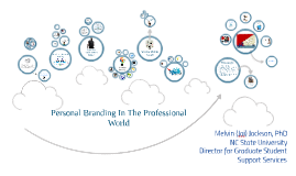 Personal branding via Social Networking