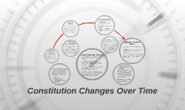 Constitution Changes Over Time