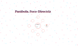 Foco-Directriz