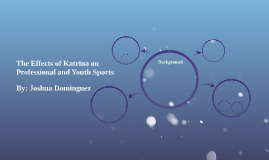 The Effects of Katrina on Professional and Youth Sports