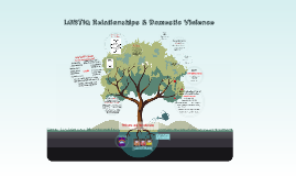 LGBTIQ Relationships and DV - 3 September 2015