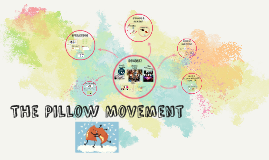 FEM - The Pillow Movement