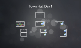 Town Hall Day 1